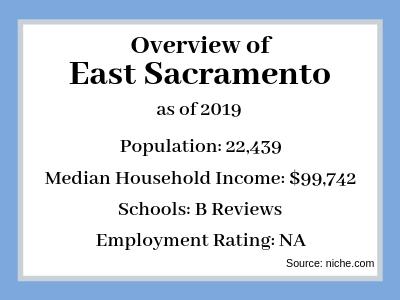 Sell My House Fast East Sacramento