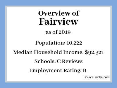 Sell My House Fast Fairview