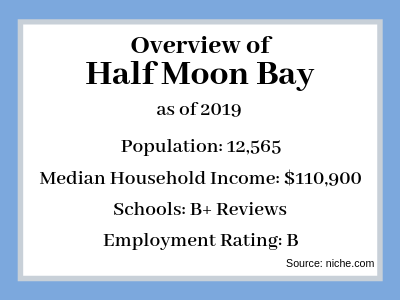 Sell My House Fast Half Moon Bay