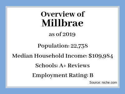 Sell My House Fast Millbrae
