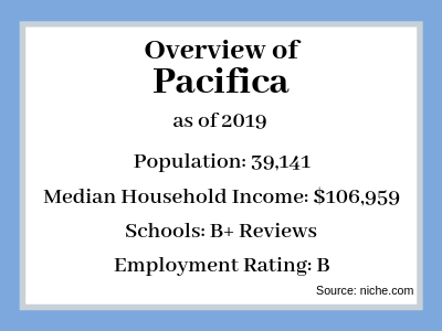 Sell My House Fast Pacifica