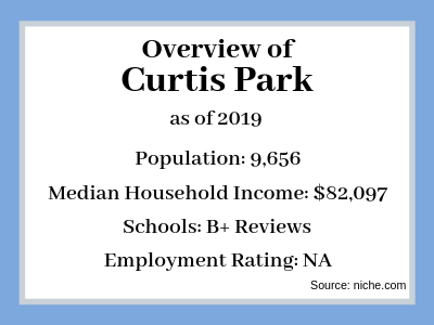 Sell My House Fast Curtis Park