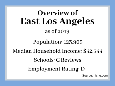 sell-my-house-fast-east-los-angeles
