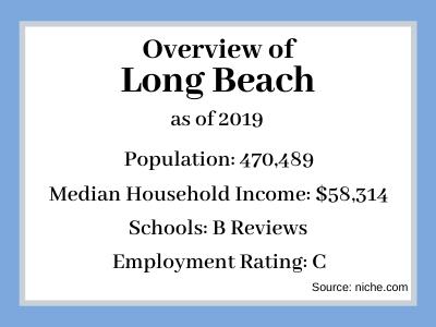 sell-my-house-fast-long-beach