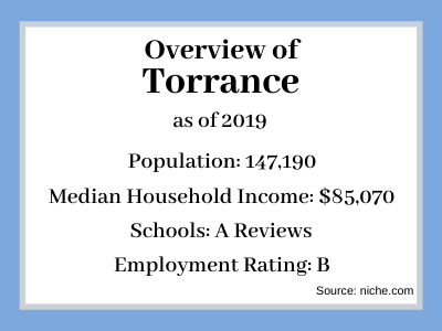 sell-my-house-fast-torrance
