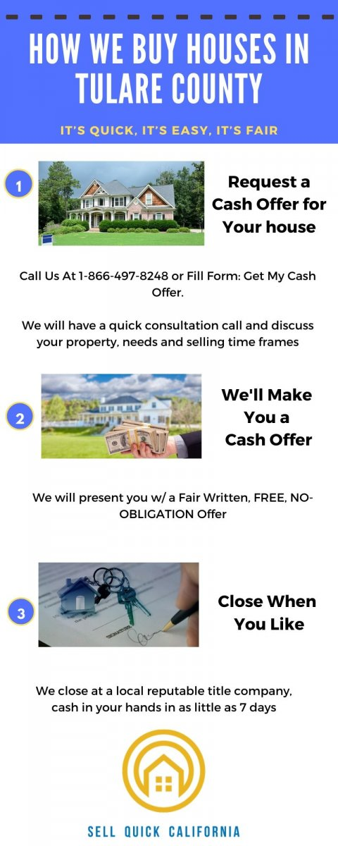 Sell your Tulare county house fast for cash
