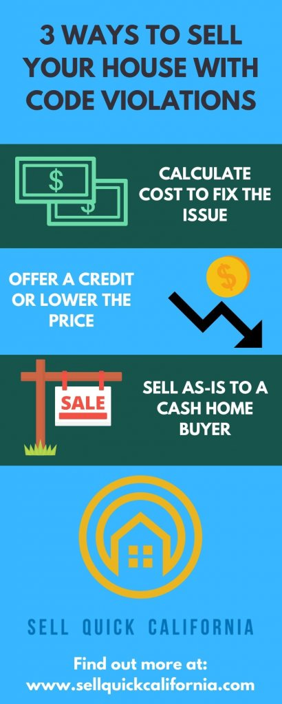 Selling your house with code violations infographic