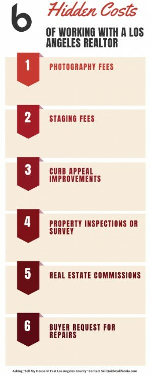 hidden costs of working with a Los Angeles realtor