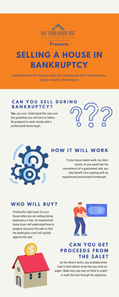 How To Sell A House In Chapter 13 Bankruptcy