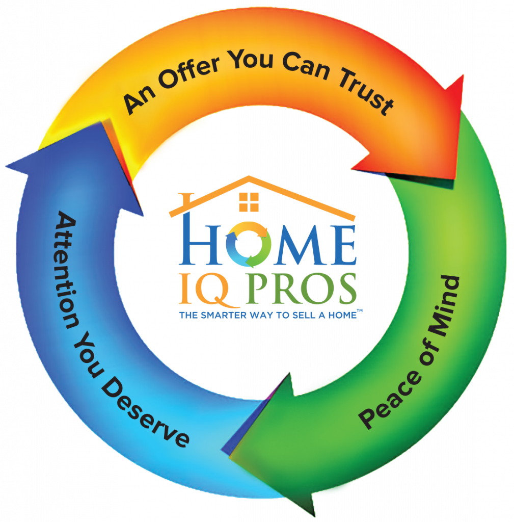 Professional Home Buyer Home IQ Pros
