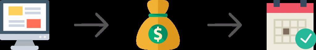 cash offer for houses
