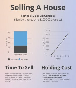 holding costs while selling with realtor