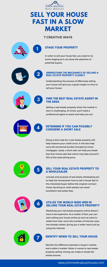 SELL YOUR HOUSE FAST IN A SLOW MARKET infographic