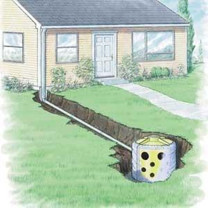 wet basement dry well