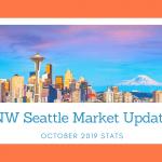 NW Seattle Market Update