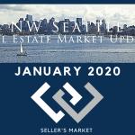 JAN 2020 NW Real Estate Market Update