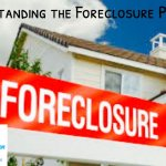 Understanding the Foreclosure Process in Charlotte NC - We Buy Houses