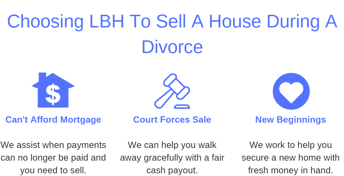 Sell a House during a Divorce