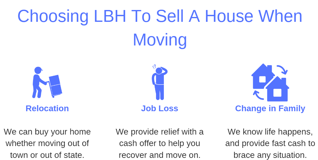 Sell a Home when Relocating