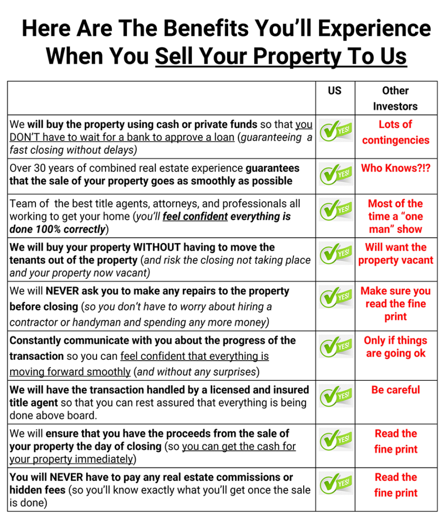 Get a cash offer on your house today!