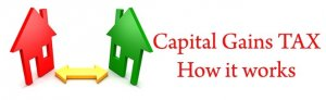 Investment Property Taxes Capital Gains