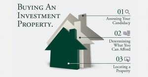 When Is The Best Time To Buy Investment Property For Florida Investors