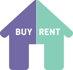 rent to own option