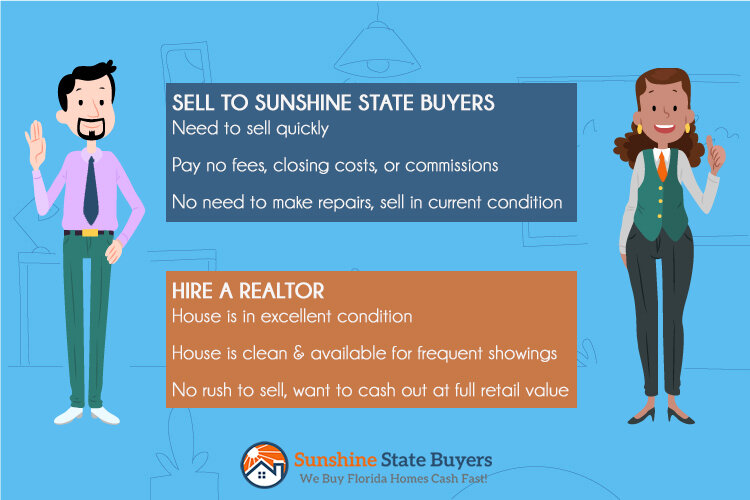 graphic text image going over the  of differences between selling with a realtor or selling your house for cash directly to an investor
