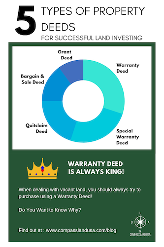 5 Types of Property Deeds (2) copy.png