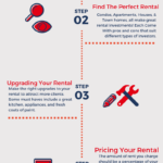 How To Know What To Charge Your Tenants