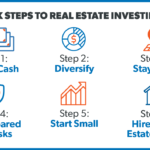 6 Tax Tips For Real Estate Investors in market
