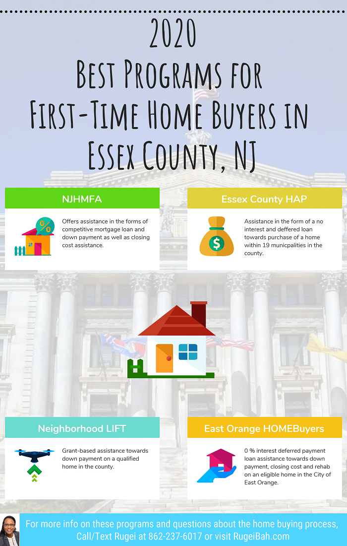2020 First-Time Home Buyer Programs in Essex County NJ