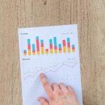 Investor Chart