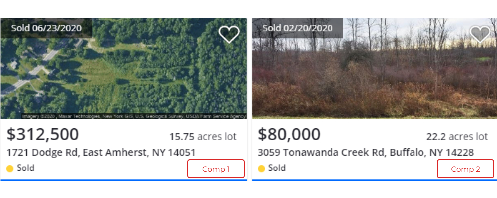Land For Sale East Amherst, NY Comparable Land www.WeSellNewYorkLand.com