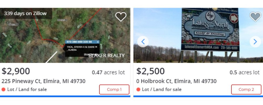 Land For Sale Snowridge Trail, Elmira, MI comps www.WeSellNewYorkLand.com