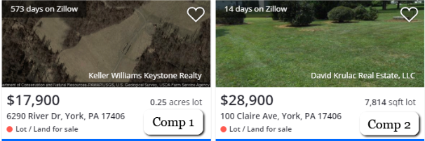 Land For Sale York, PA Zillow Comp