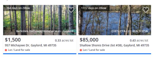 Land For Sale Lot 14 Navajo Trail, Gaylord, MI Main