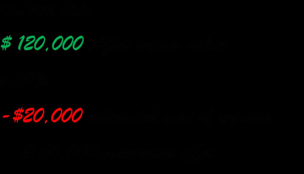 ARV formula