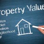 factors that affect the value of an Edmonton house appraisal