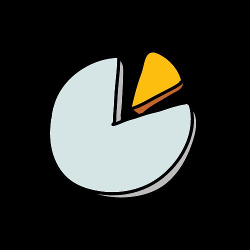 profit pie chart