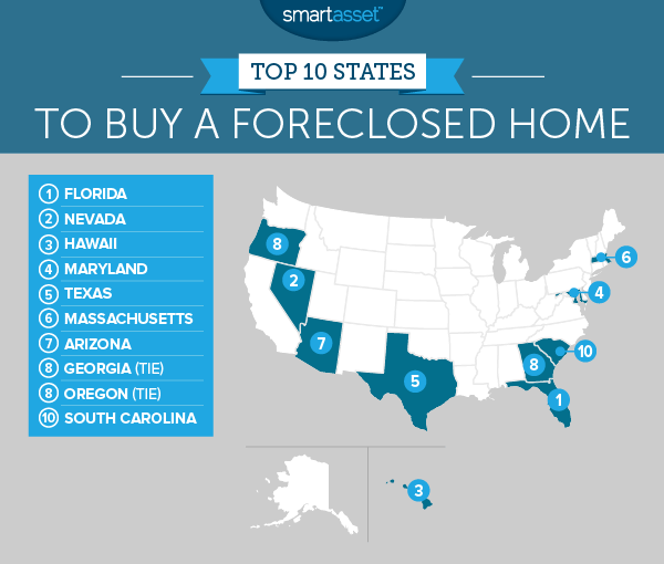 where to buy a foreclosed home in the U.S.