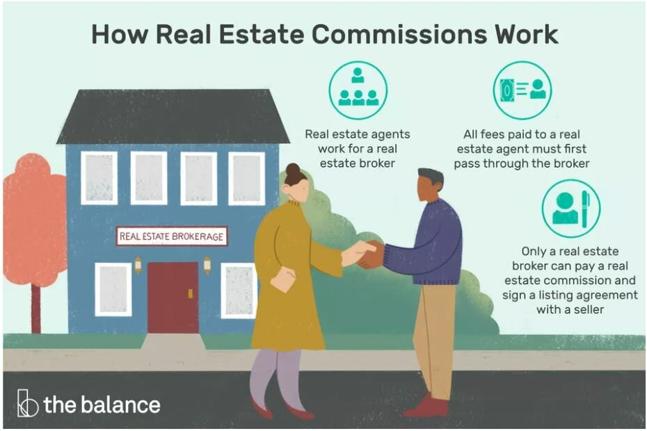 how real estate commission work