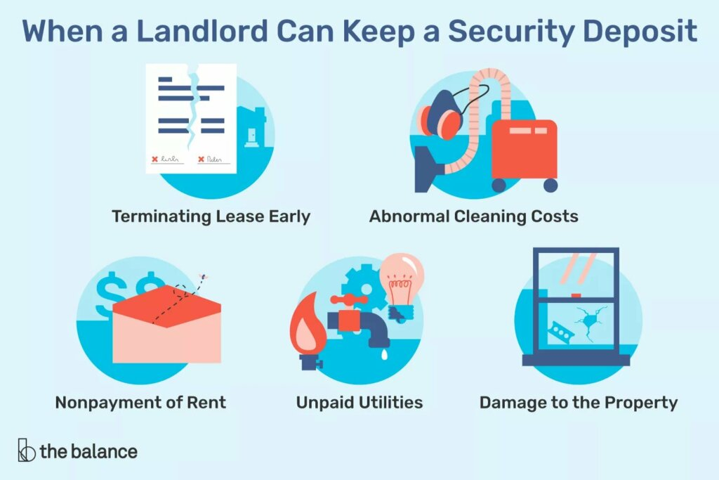 when can a landlord keep a security deposit?