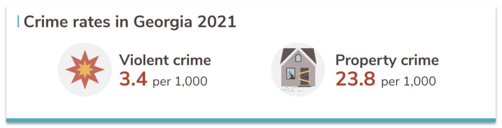 2021 Crime Rates in Georgia
