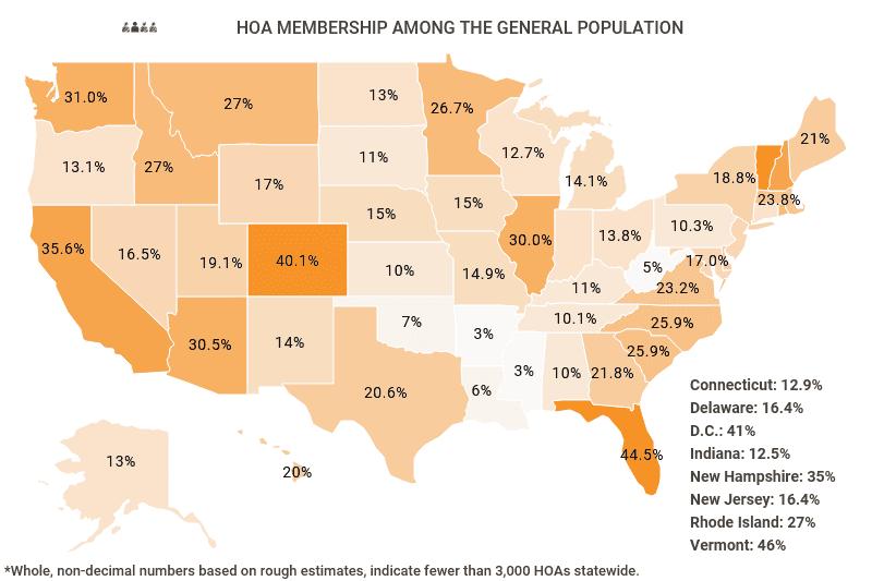 HOA membership per state