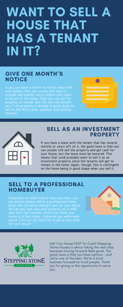 sell your house fast in boise