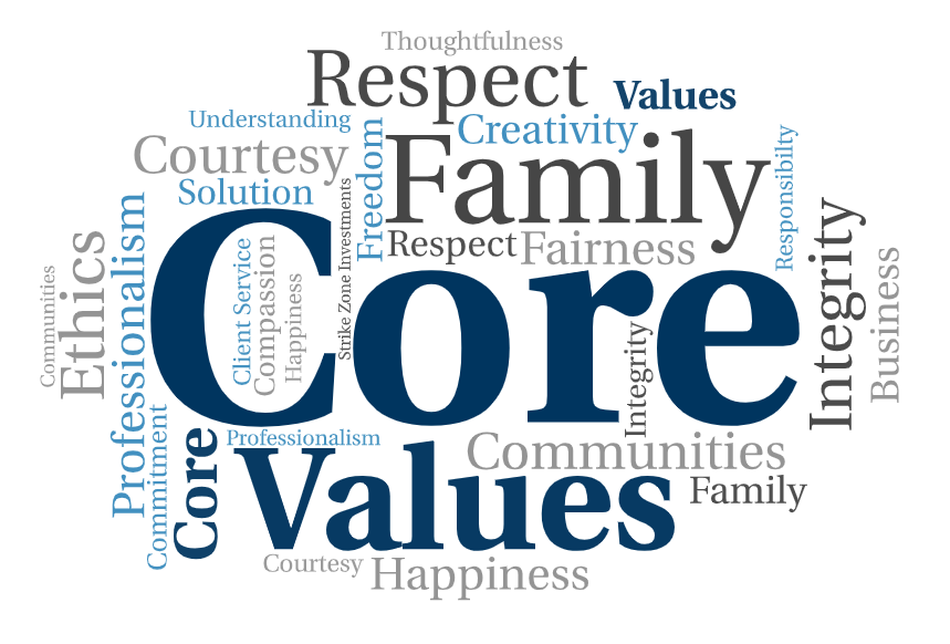 Strike Zone Investments Core Values (2)