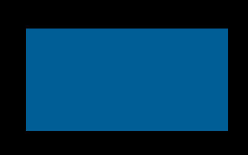 Helpful Homes  logo