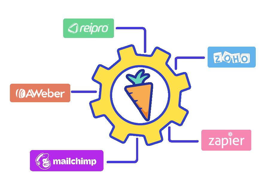 Carrot integrations illustration