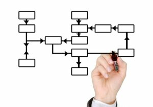 does iBuyer process work in Tucson